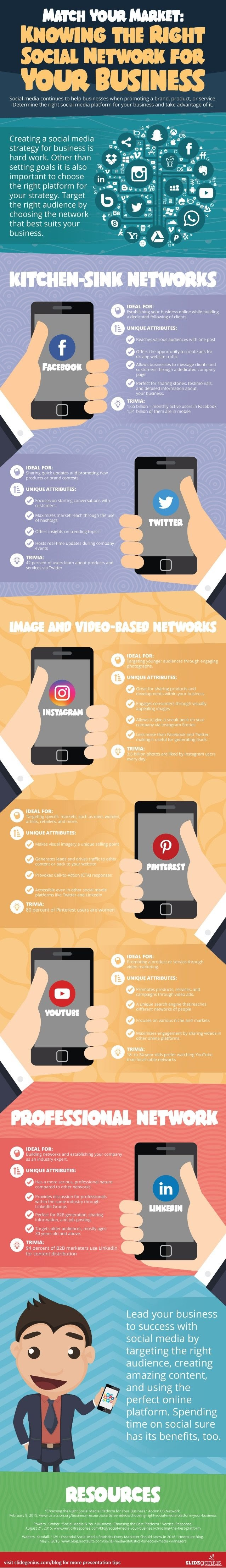 Which Social Media Platforms Are Worth Your Time and Effort? - #Infographic