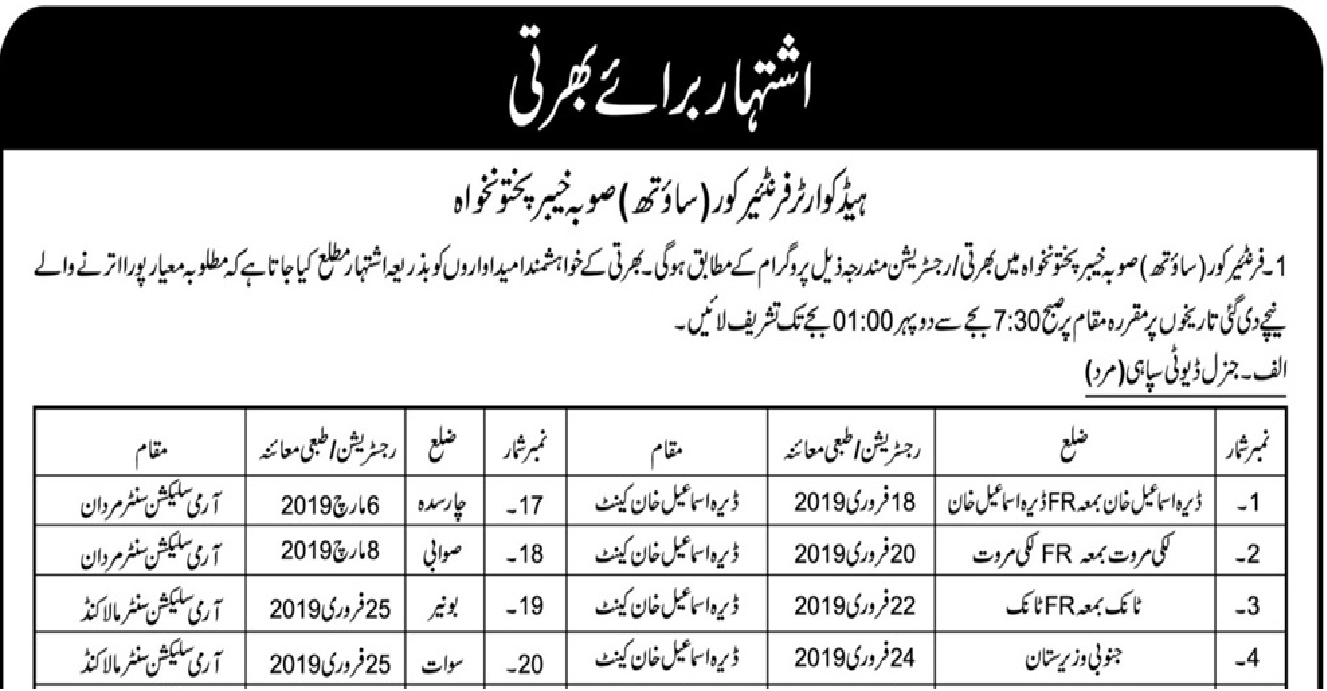 All Of The Teach: FC KPK Jobs 2019 Frontier Corps South