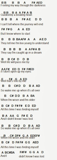 Image result for the living tombstone fnaf 1 song lyrics