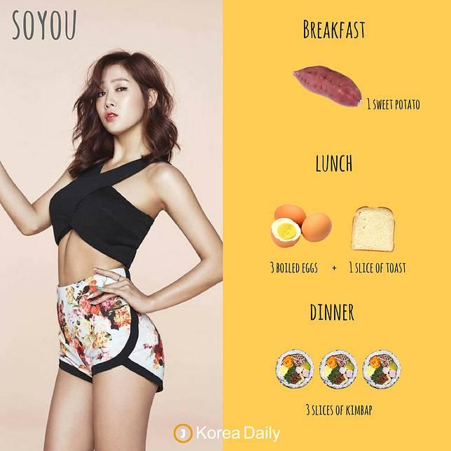 Menu Diet Para Seleb Korea,