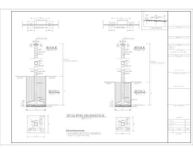 RANCANG GRIYA Contoh Gambar Desain  Bangunan Air