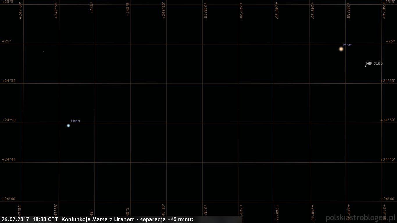 26.02.2017  18:30 CET  Koniunkcja Marsa z Uranem - separacja 40 minut