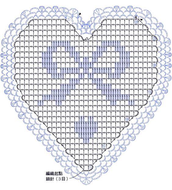Serca na szydełku -10 schematów i wzorów