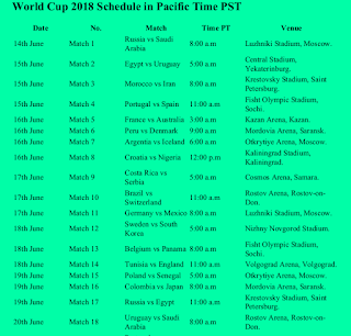 World Cup Schedule in Pacific Standard Time PST PT PDT