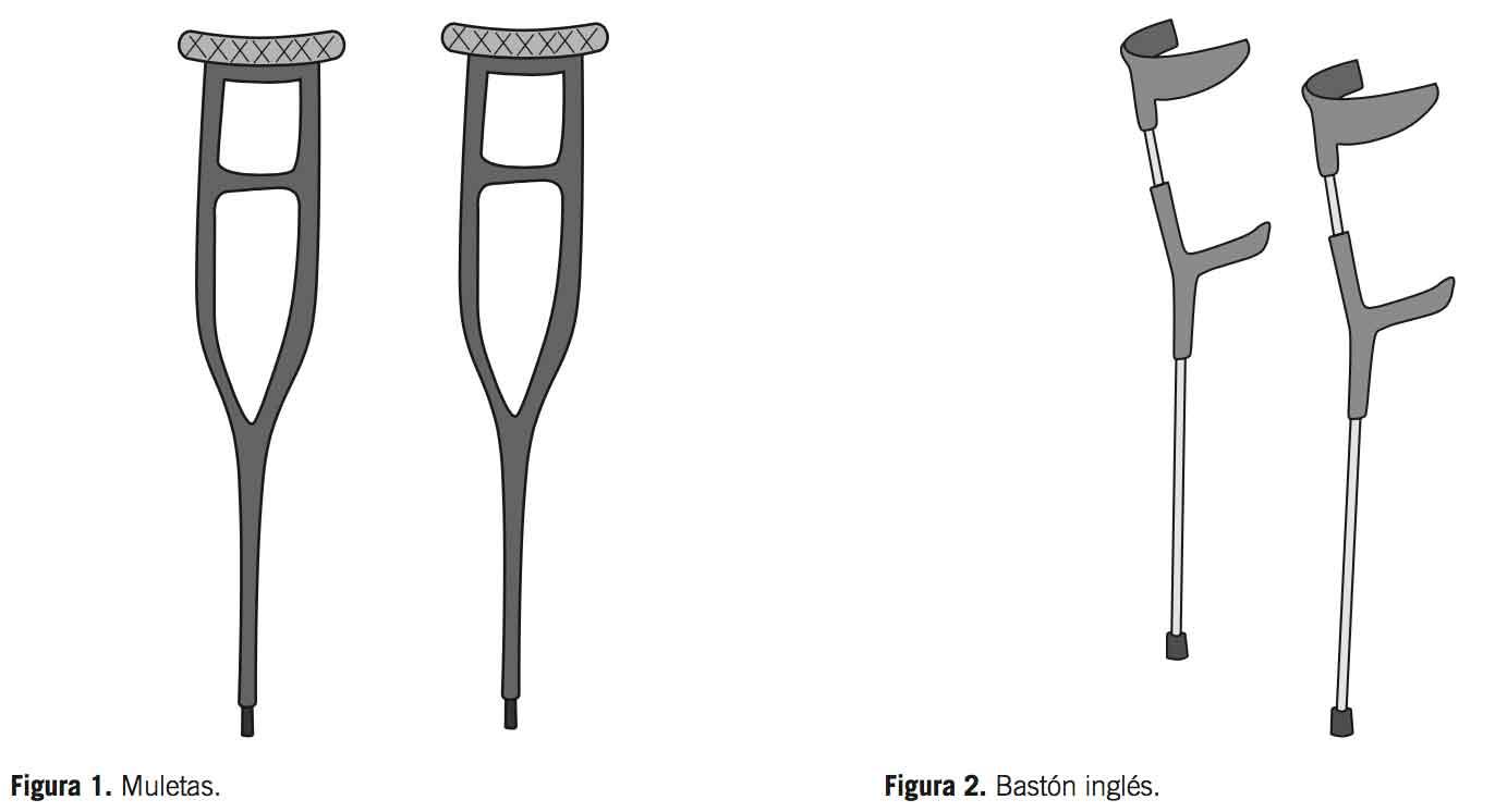 a tu salud 07: Usando muletas: Bastón inglés.