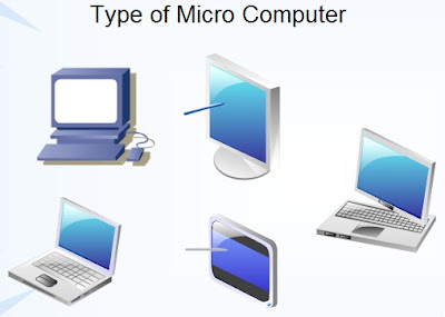 What is Computer and Types of Computer- Technicalvkay.com