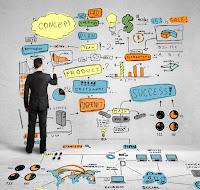 Ce este Marketingul și care sunt Limitările acestuia?