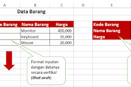 fungsi pembacaan tabel menggunakan VLOOKUP dan HLOOKUP pada aplikasi excel