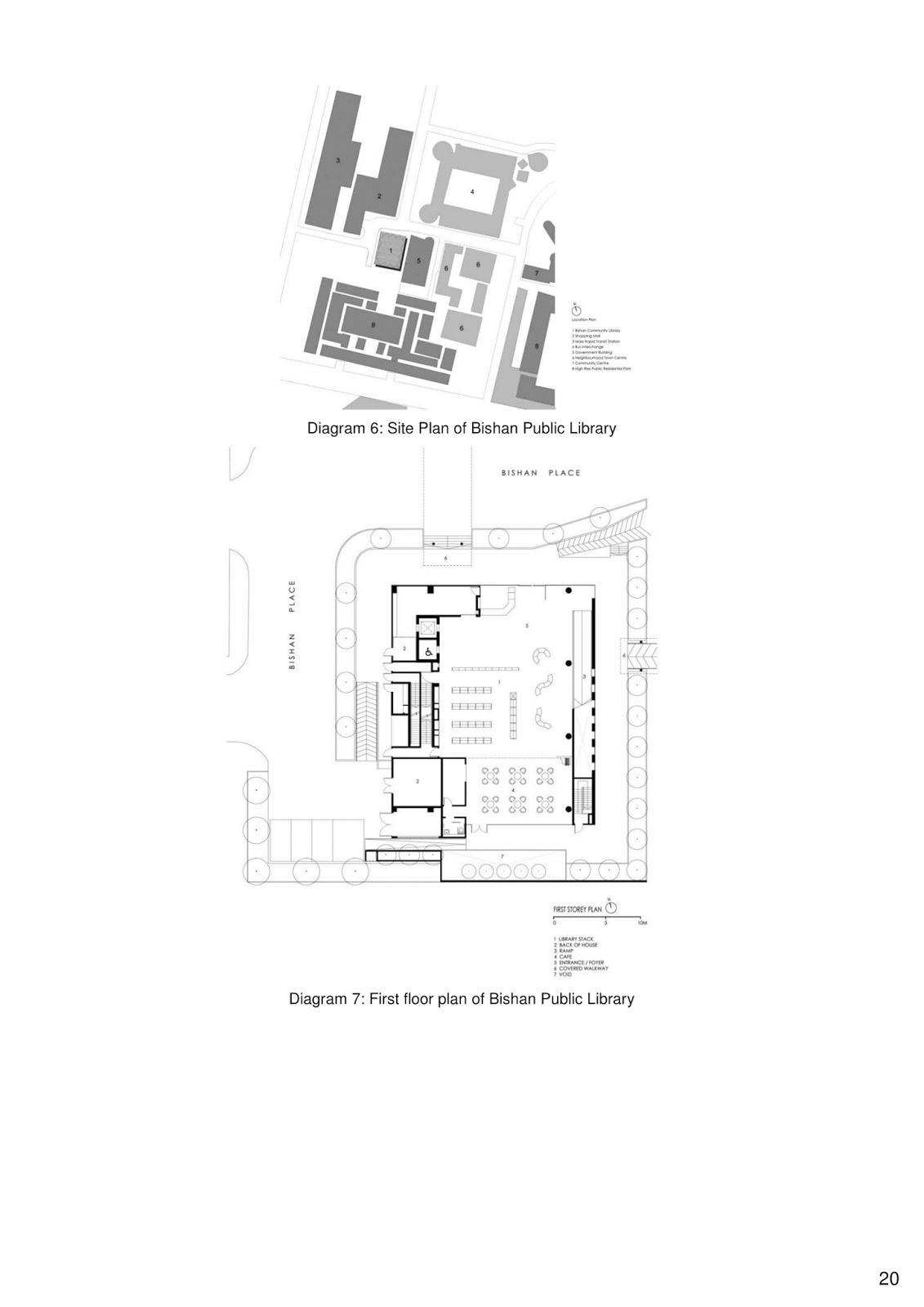 Architecture E Portfolio