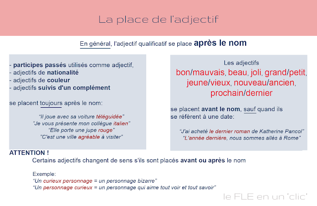 Miejsce przymiotnika - gramatyka 4 - Francuski przy kawie