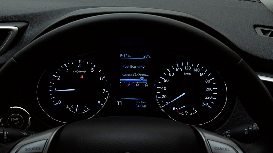 Drivers - Assist Display