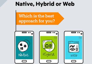 Aplicaciones Moviles - Cual es la Mejor opcion a elegir
