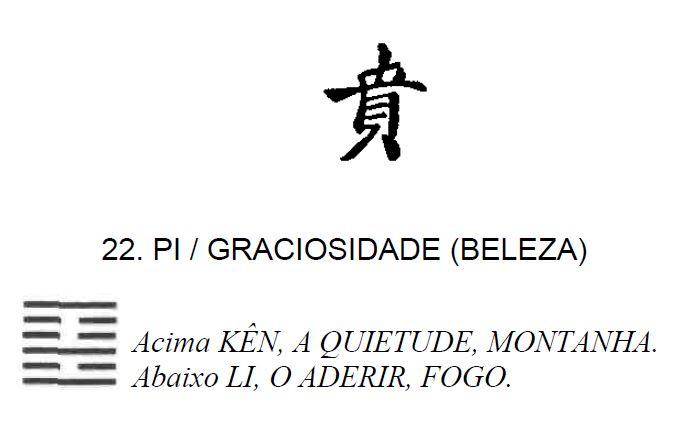 Imagem de 'Pi / Graciosidade (Beleza)' - hexagrama número 22, de 64 que fazem parte do I Ching, o Livro das Mutações