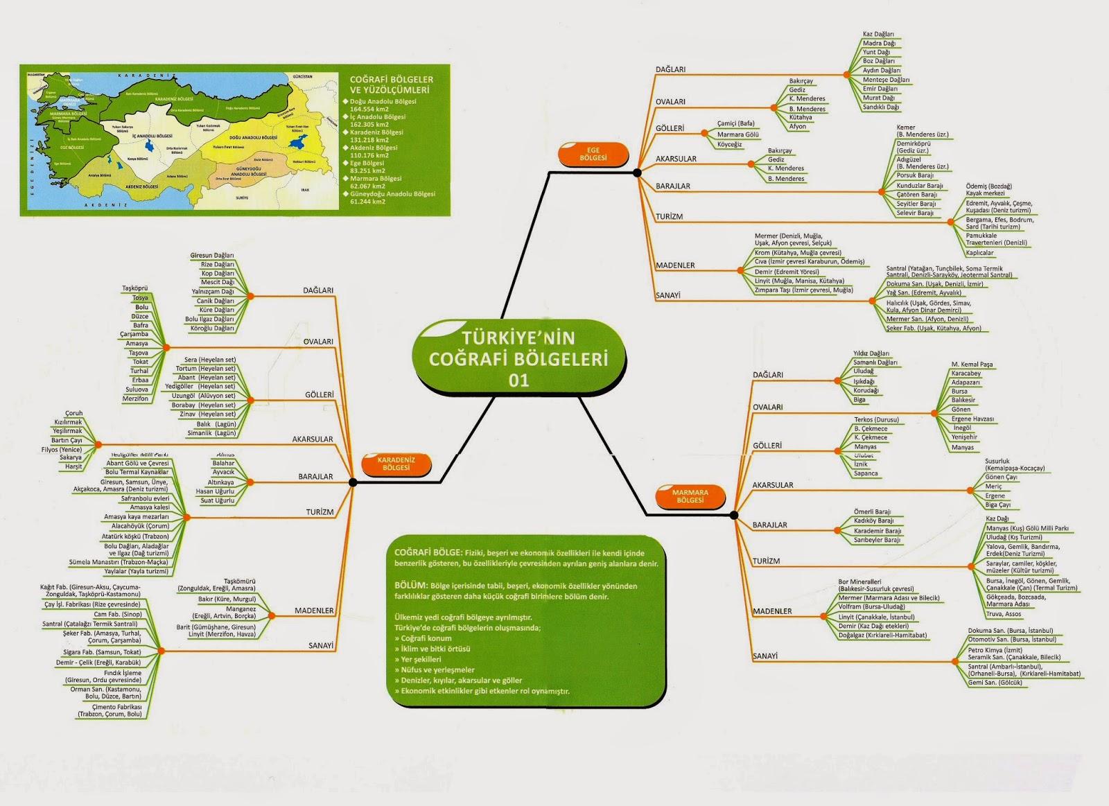 Kpss Platformu Cografya Kavram Haritalari 4 Turkiye Nin