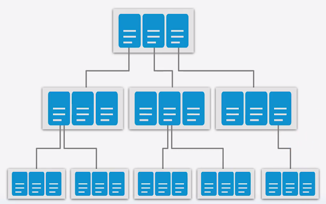 Firebase Cloud Firestore Collection of Documents