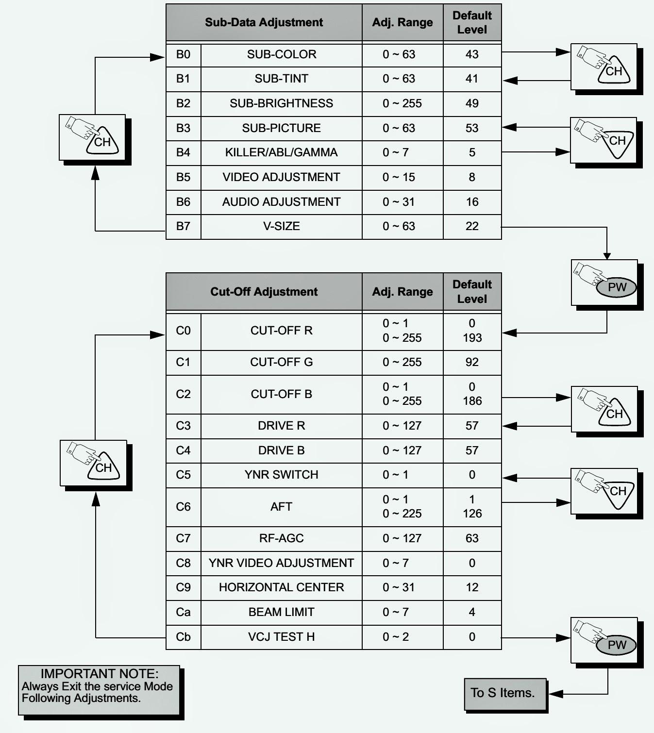 panasonic tv wiring diagram panasonic surround sound wiring