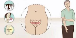 Τα 20 συμπτώματα της εμμηνόπαυσης που κάθε γυναίκα πρέπει να γνωρίζει!