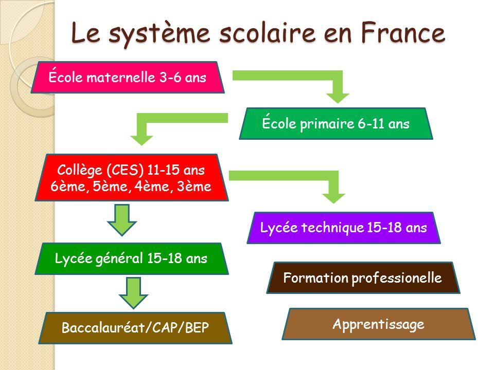 Les niveaux scolaires en France