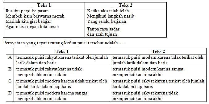 Soal Dan Kunci Jawaban Pat Bahasa Indonesia Smp Kelas 7