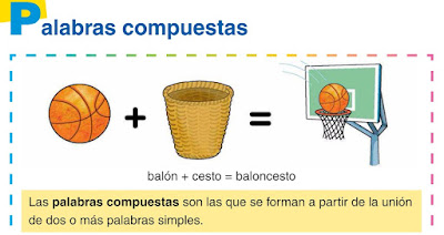 Resultado de imagen de PALABRAS COMPUESTAS