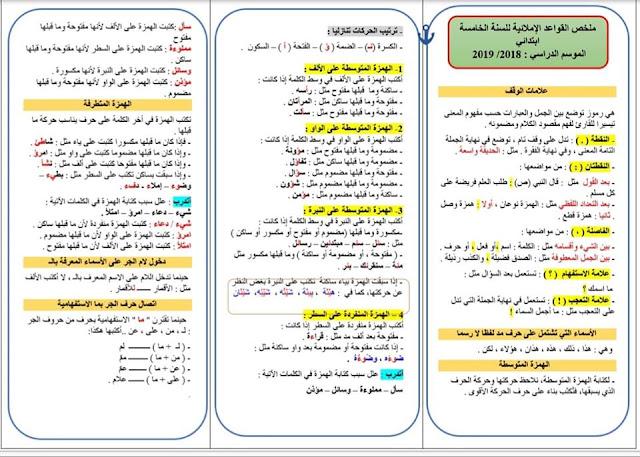 ملخص القواعد الاملائية السنة الخامسة ابتدائي الجيل الثاني