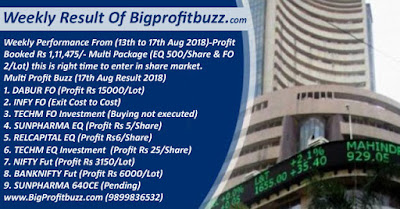 share market tips, share market news, share market live, intraday trading tips, indian stock market, stock market today, how to invest in stock market, indian stock market holidays 2018, stock market holidays 2018,  india,stock market crash 2018, stock market analysis, online stock market