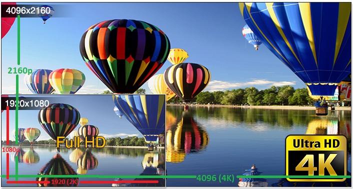 http://2.bp.blogspot.com/-8JY-05Br3dU/Ui95YmUL26I/AAAAAAAAAjU/TaD5WotVZGk/s1600/4K_UltraHD_2160p_1080p_2K_FHD_8k_4220.jpg