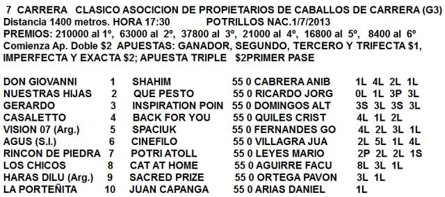 Clásico Asociación Propietarios Caballos de Carrera La Plata