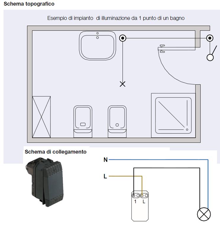 Appartamento Elettrico Medio Di Impianto Un PkwZiuOXTl