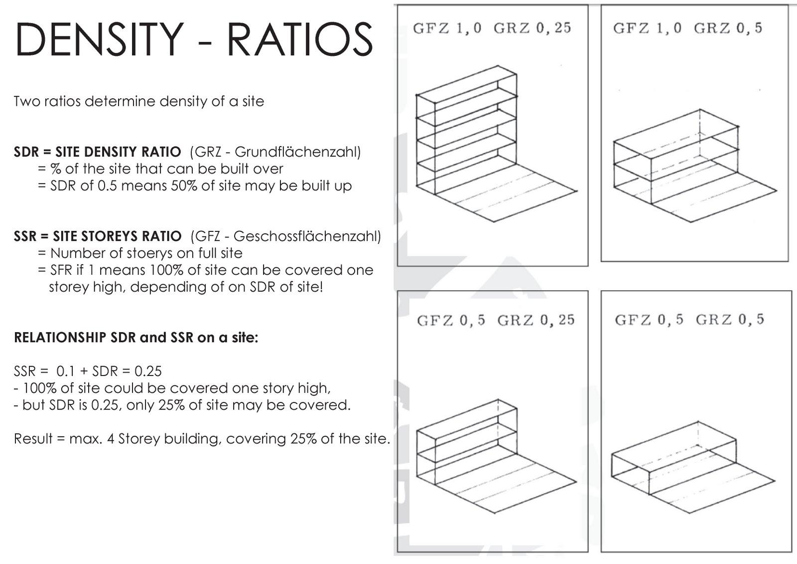 gfz berechnen formel stadt salzburg gescho fl chenzahl. Black Bedroom Furniture Sets. Home Design Ideas