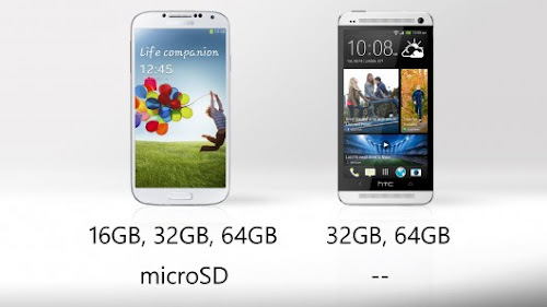 HTC One vs Galaxy S4 - Storage Comparison