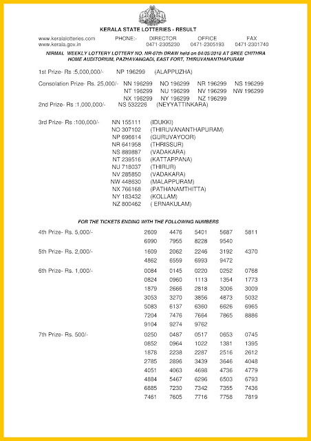 Kerala Lottery 04.05.2018 Nirmal NR-67 Lottery Results Official PDF keralalotteriesresults.in-page-001