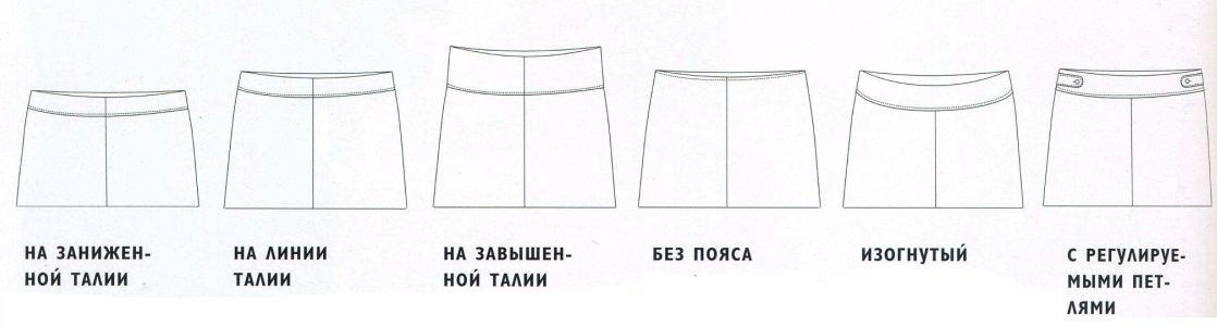 Модели женских поясов