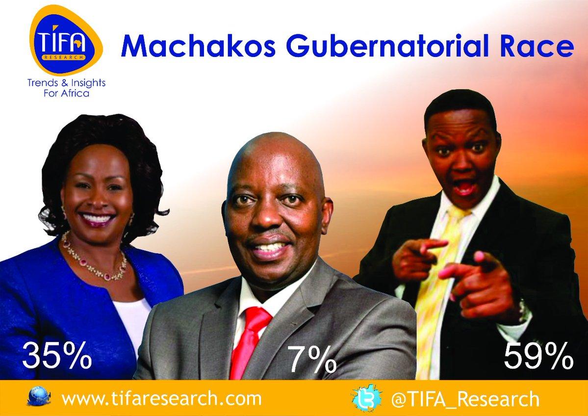 Machakos Opinion Polls Wavinya Ndeti Alfred Mutua Yaliyopita Si Ndwele