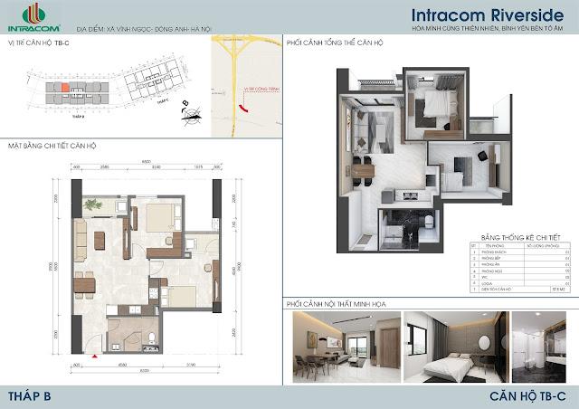 Thiết kế căn hộ 57m2 (02 phòng ngủ), căn số: 03, 06.