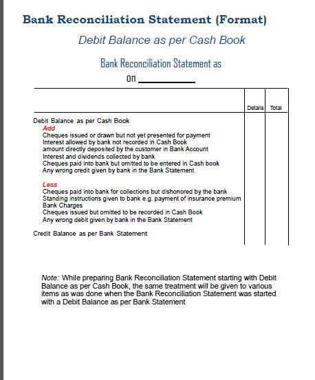Bank Reconciliation Statement ( format)