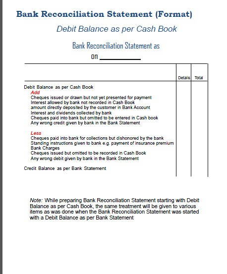 Bank Reconciliation Statement ( Format