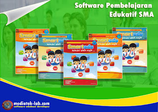 Penggunaan CD Pembelajaran SD dalam Pengajaran Bahasa Inggris