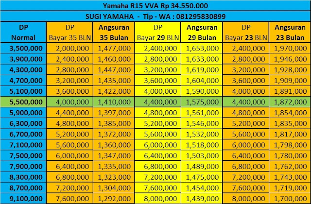 Price List Kredit Yamaha R15 VVA
