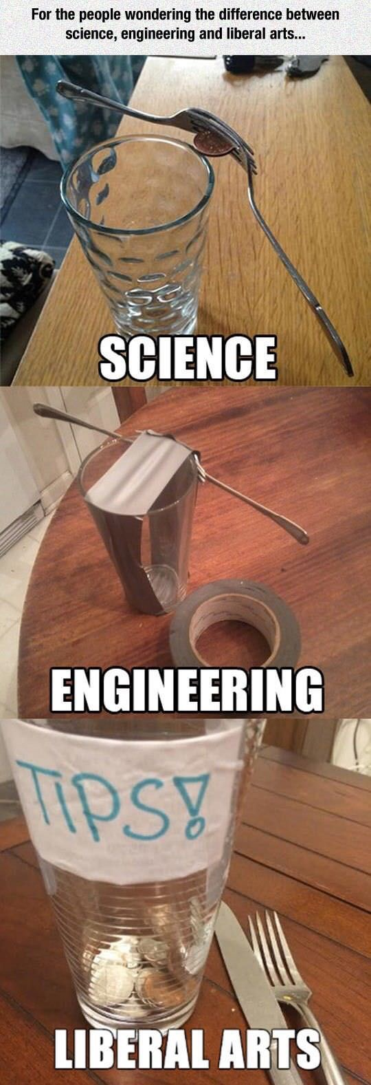 For the people wondering what the difference between science, engineering and liberal arts