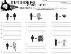 free download of conficts diagram for the outsiders