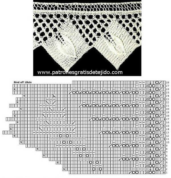 puntilla de picos tricot