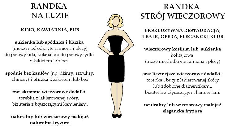 Agnieszka Sajdak-Nowicka jak się ubrać na walentynkową randkę
