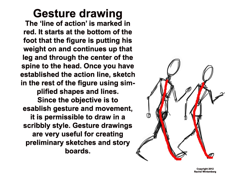 The Helpful Art Teacher: HUMAN PROPORTION: SIMPLIFYING THE