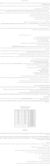 خطوات وشروط الالتحاق بكلية الشرطة والأوراق المطلوبة والشروط للثاوية العامة