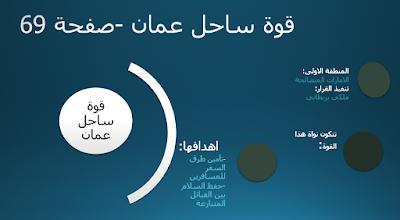 حل درس درس ذكريات قوة ساحل عمان للصف الحادي عشر دراسات اجتماعية الفصل الاول 2018-2019