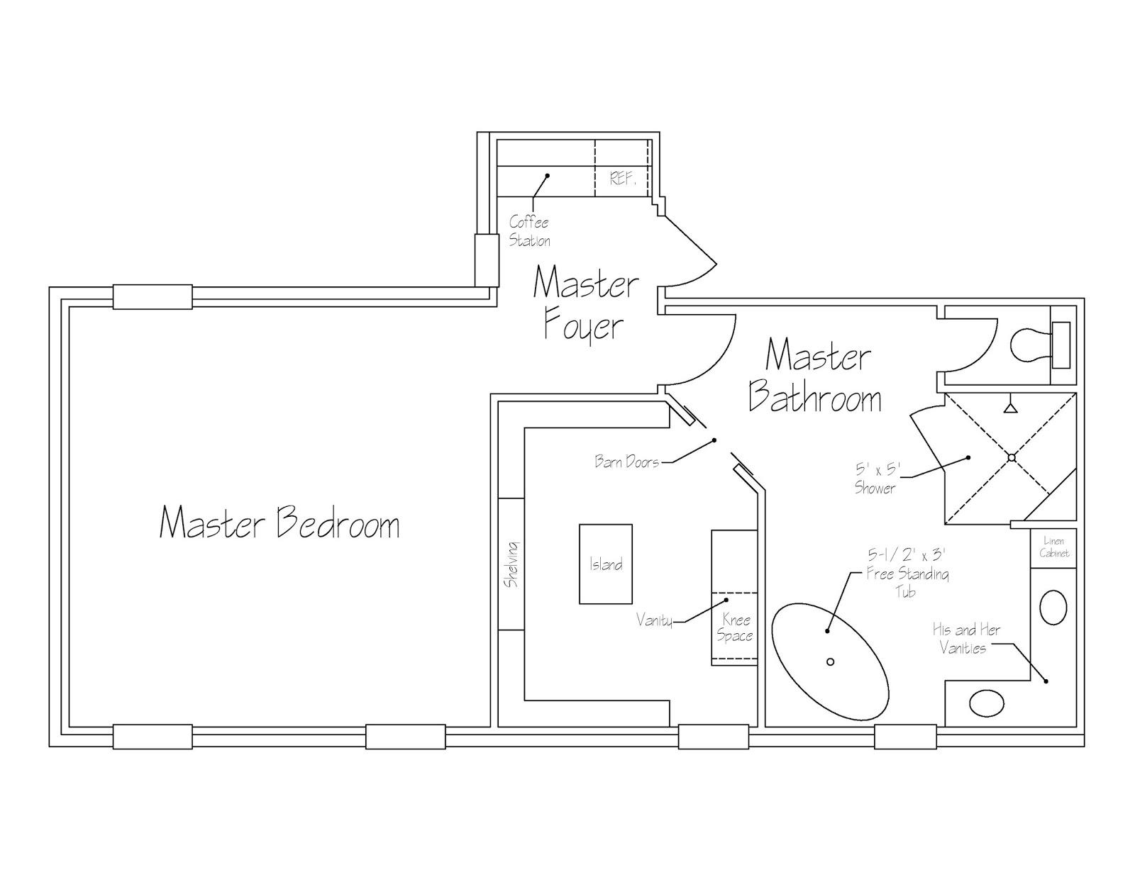 Greyhound Estate: The Master Bath Design Plan