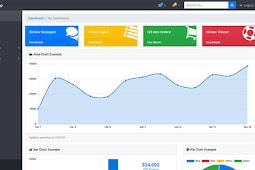 SB Admin Dashboard Boostrap Template Free