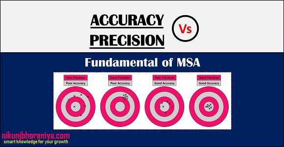 Accuracy vs Precision | What is the Difference Between Accuracy and Precision?
