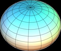 Pembahasan Fisika Bahwa Bentuk Planet itu Bulat Pepat